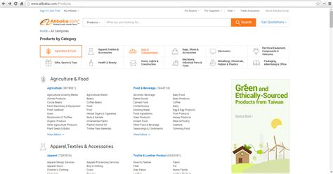 alibaba new products guide how to find the best products to sell on amazon fba