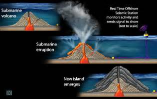 How volcanoes form nsf gov news volcanic