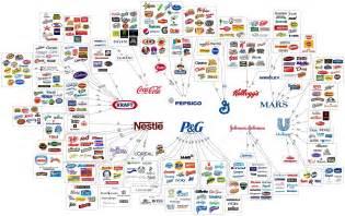 Snack Table Sets - logo map major brands in 2012 logoblink com