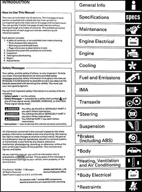 2004 honda civic hybrid wiring diagram efcaviation