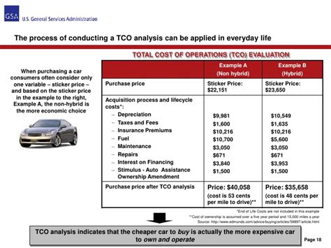 total cost of ownership template cost of ownership gsa