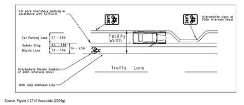 road design guidelines uk nz cyclist dooring map released by ipru injury