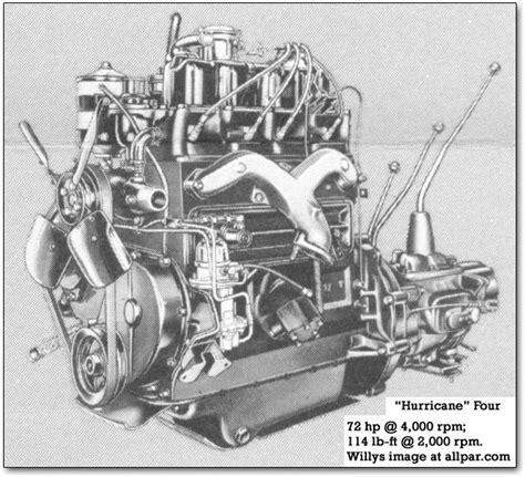 jeep hurricane engine hurricane four cylinder engine the cj 3b