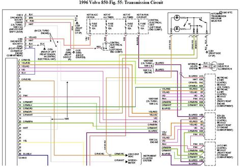 wiring diagram volvo 850 turbo wiring diagram schemes