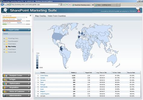 home page design sles sharepoint web analytics software