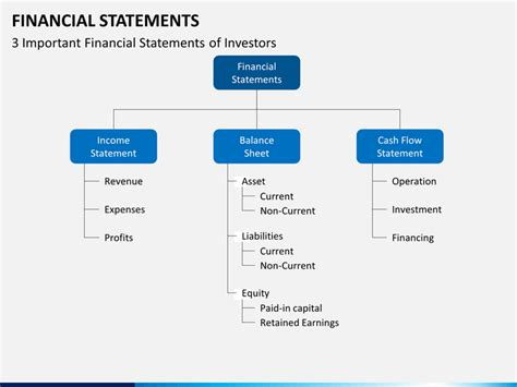 financial statements powerpoint template sketchbubble