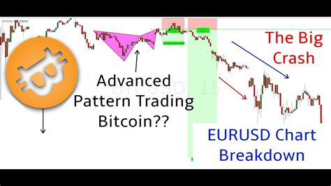 the pattern trader youtube crazy trading the bitcoin crash advanced patterns on