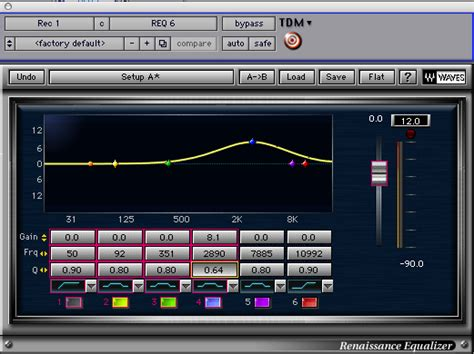 Equalizer Bell frequency adjustments by woody woodhall provideo coalition