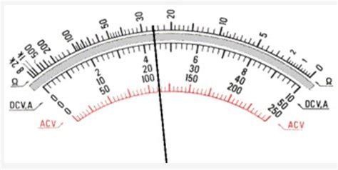 Multitester Digital Kecil pabri sianturi cara kerja multimeter analog dan digital