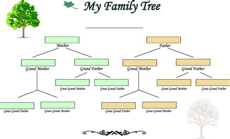 3 generation family tree template word surname history surname meanings family crest