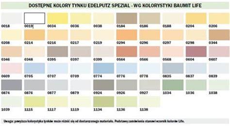 tynk mineralny baumit edelputz spezial artbud.pl