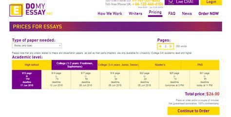 Do My Custom Best Essay by College Essays College Application Essays Custom Essay