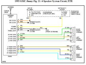 2008 gmc stereo wiring diagram autos post