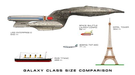 Mba Class Size Comparison by Enterprise D Size Comparison By Vsfx On Deviantart