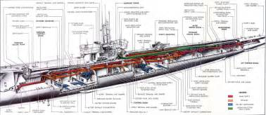 submarine floor plan lay out of a submarines images frompo 1
