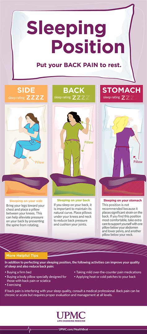 comfortable sleeping positions for lower back pain reduce back pain by sleeping position upmc healthbeat