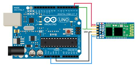 tutorial uart arduino starting bluetooth with arduino 183 argenox technologies