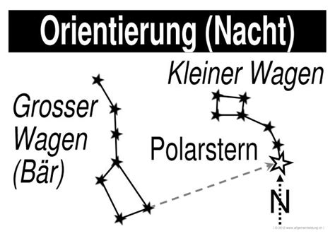 kleiner wagen polarstern geografie lernplakate wissensposter orientierung in der