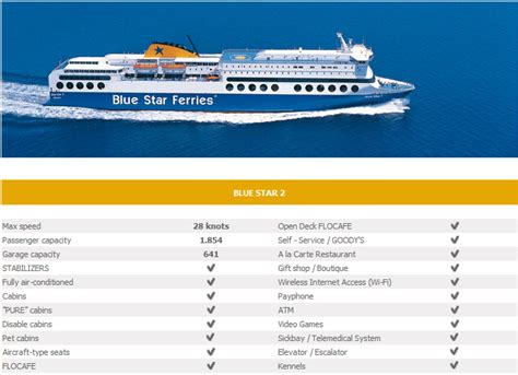 boat prices from athens to santorini blue star announced its 2015 winter schedules to