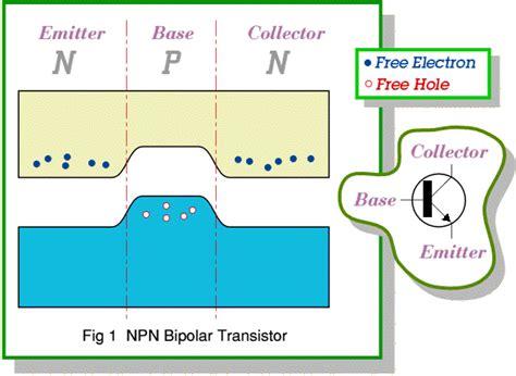 bipolar transistor how it works bipolar transistors page 1