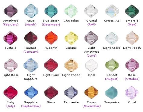 birthstone colors by month search results calendar 2015