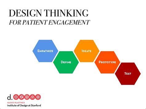 design thinking in healthcare exploring user narrative behavior change communication