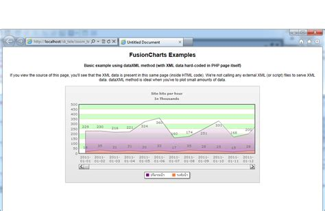 mysql date format w3c ging knowledge sharing fusioncharts scroll2d from database