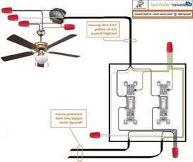Wiring For Ceiling Fan With Light Ceiling Fan With Two Switches Wire Diagram Fan Free Printable Wiring Diagrams