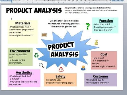 product analysis and target market prompt sheets
