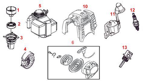 mantis tiller parts diagram mantis tiller parts and accessories