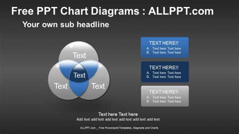 powerpoint templates free relationship venn diagrams relationship ppt diagrams download free