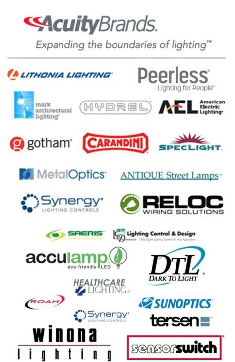 acuity brands lighting inc acuity brands companies news videos images websites wiki