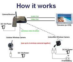 digital cameras, action and english on pinterest