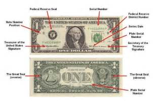 Ten Thousand Dollar Pyramid Template by United States Currency Anatomy H C Bills