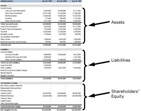 example income statement finance pinterest template and