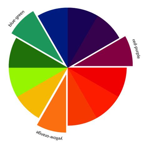 triad color scheme the art of choosing triadic color schemes a series on