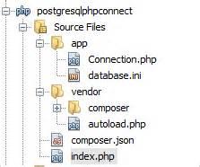tutorial php postgresql postgresql php connect to postgresql database using pdo