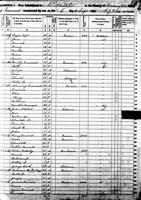 Vermont Records Vermont Census Records Vermont Historical Society