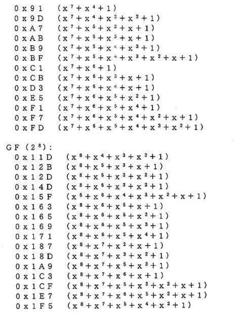 第一頁 上一頁 1 2 3 ガロア拡大体 積算 積算加算 積和演算装置