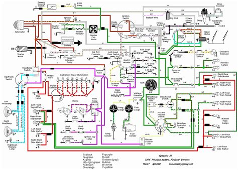 chopper wiring diagram motorcycle ignition system diagram