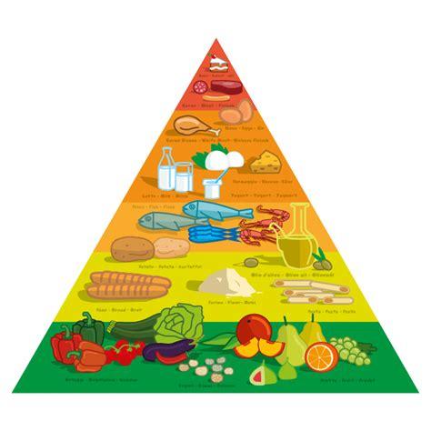 piramide alimentare dieta mediterranea dieta mediterranea 249 mensile ricetta mediterranea