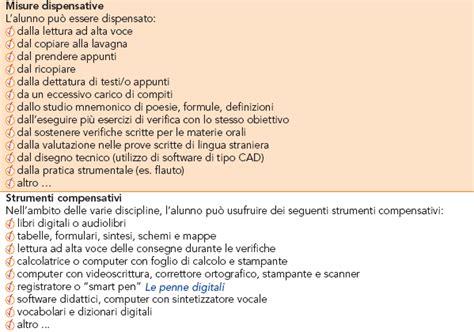strumenti compensativi e dispensativi strumenti compensativi e dispensativi inclusivit 224 e