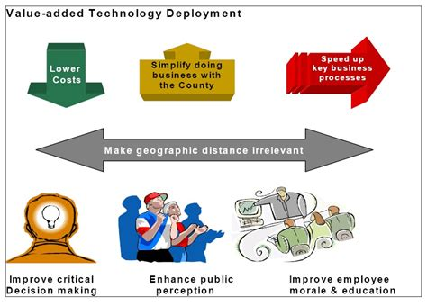 software deployment wikipedia