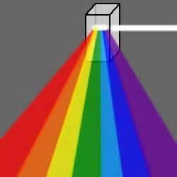 Solar Panel Light Spectrum - science fair project idea wavelength of light that hits a solar panel