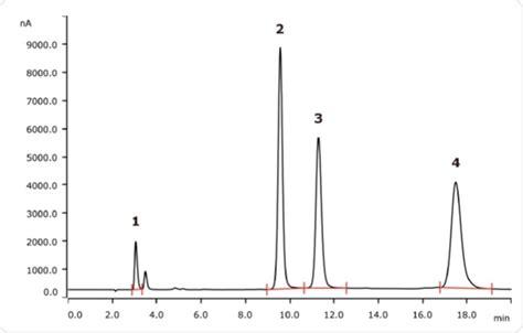 carbohydrates orange juice determine carbohydrates in orange juice