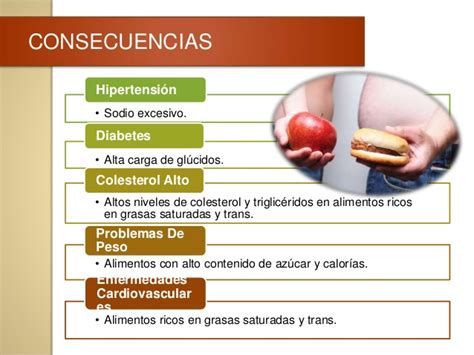 dieta  su impacto en la salud preventiva