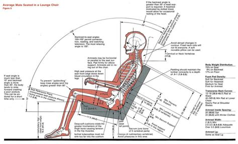 recliner chair dimensions reference common dimensions angles and heights for