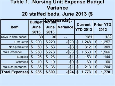 hospital budget template nursing unit budget variance