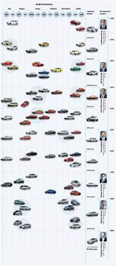 toyota global site corolla time line