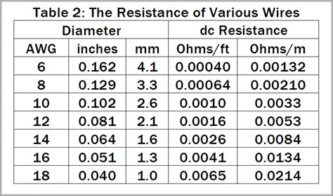 what is the resistance of two resistors in parallel get grounded protecting electrical devices from lightning transients part 2 of 2 edn